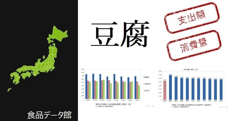 都市別の豆腐支出額ランキングのアイキャッチ