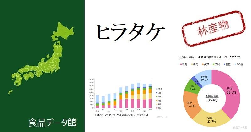 日本のヒラタケ(平茸)生産量ランキングのアイキャッチ
