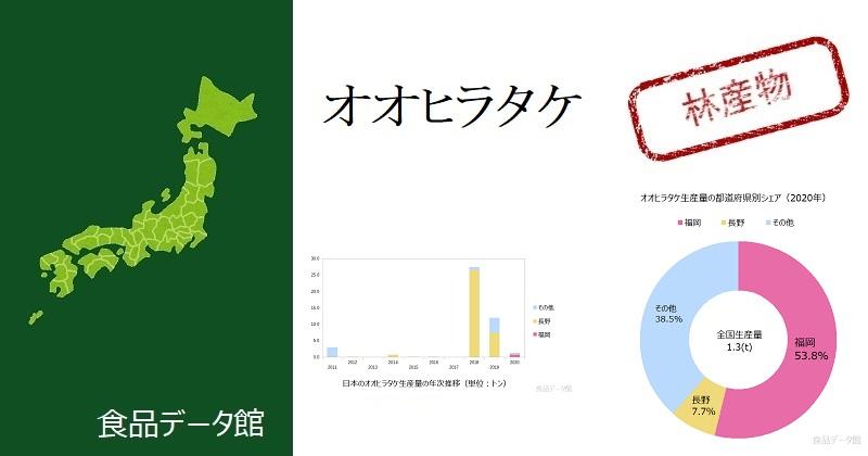 日本のオオヒラタケ生産量ランキングのアイキャッチ