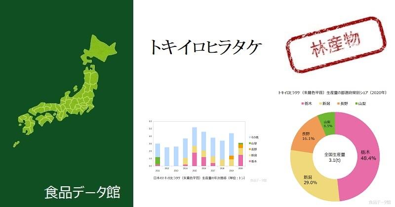 日本のトキイロヒラタケ(朱鷺色平茸)生産量ランキングのアイキャッチ