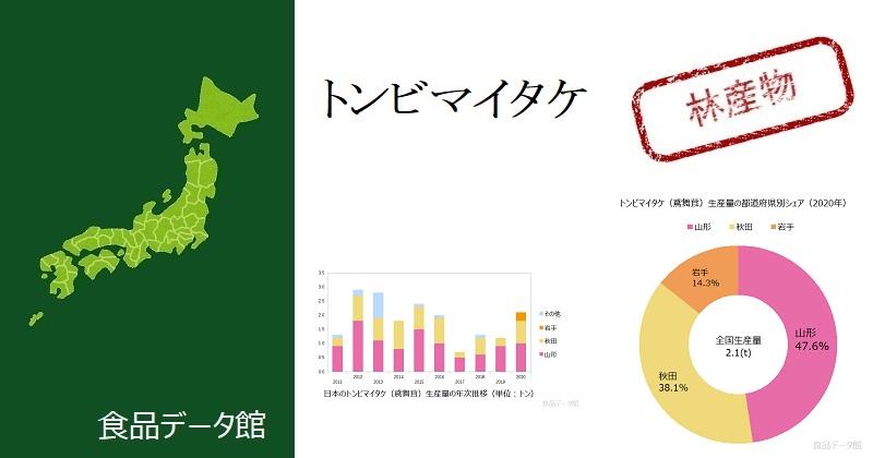 日本のトンビマイタケ(鳶舞茸)生産量ランキングのアイキャッチ